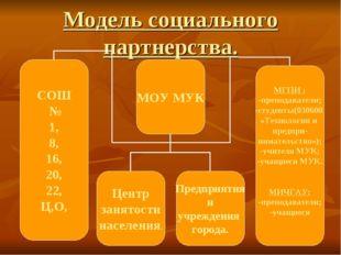 Модель социального партнерства.
