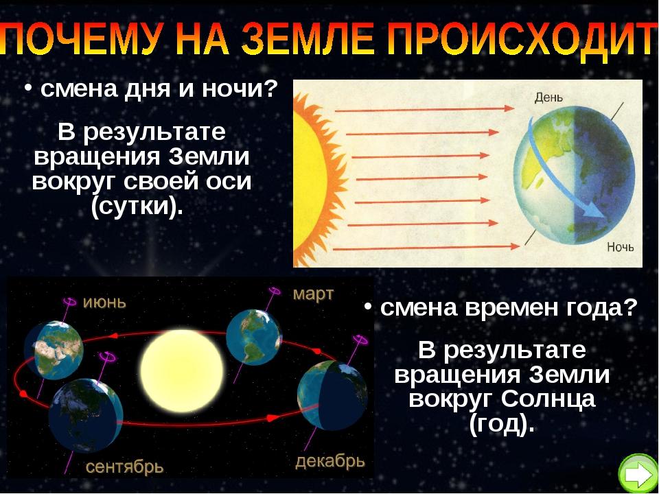 смена дня и ночи? смена времен года? В результате вращения Земли вокруг своей...