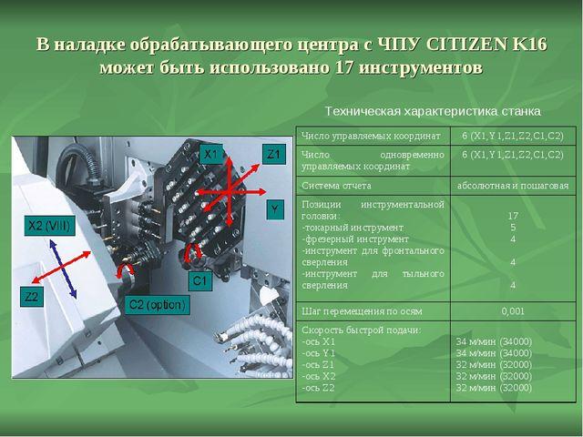 В наладке обрабатывающего центра с ЧПУ CITIZEN K16 может быть использовано 17...