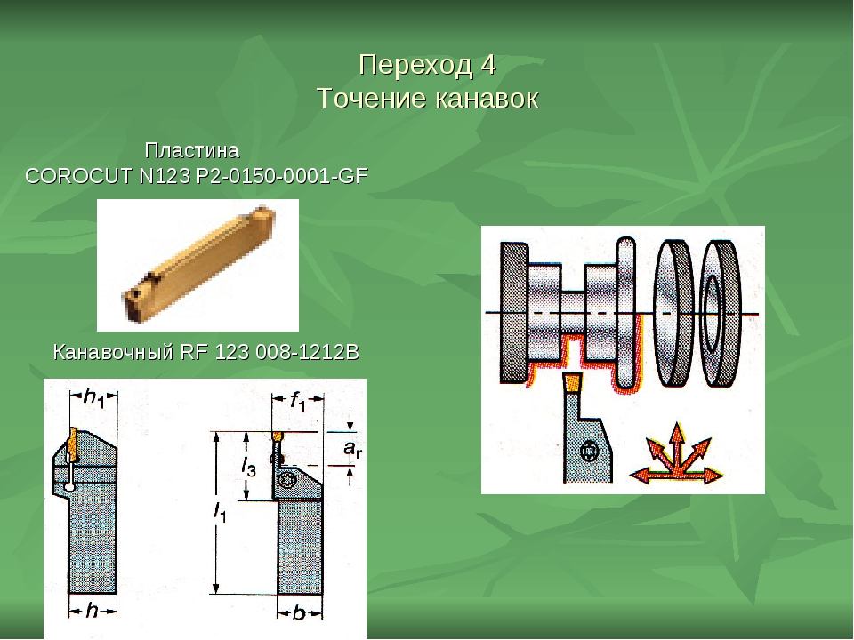Переход 4 Точение канавок Пластина COROCUT N123 P2-0150-0001-GF Канавочный RF...