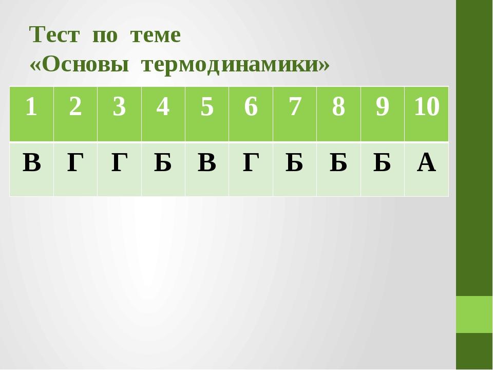 Тест по теме «Основы термодинамики» 1 2 3 4 5 6 7 8 9 10 В Г Г Б В Г Б Б Б А