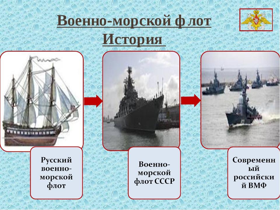 Военно-морской флот История