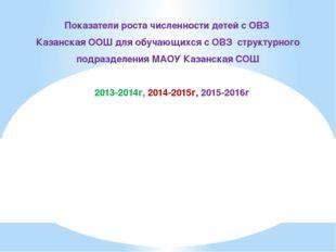Показатели роста численности детей с ОВЗ Казанская ООШ для обучающихся с ОВЗ