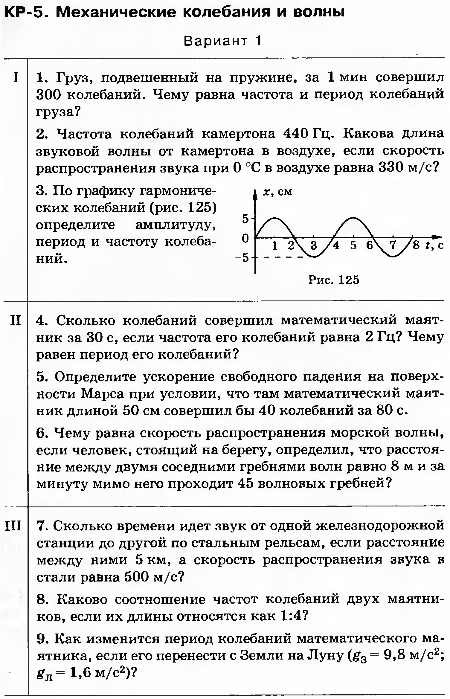 Контрольная работа Механические колебания и волны  hello html 21c46916 png