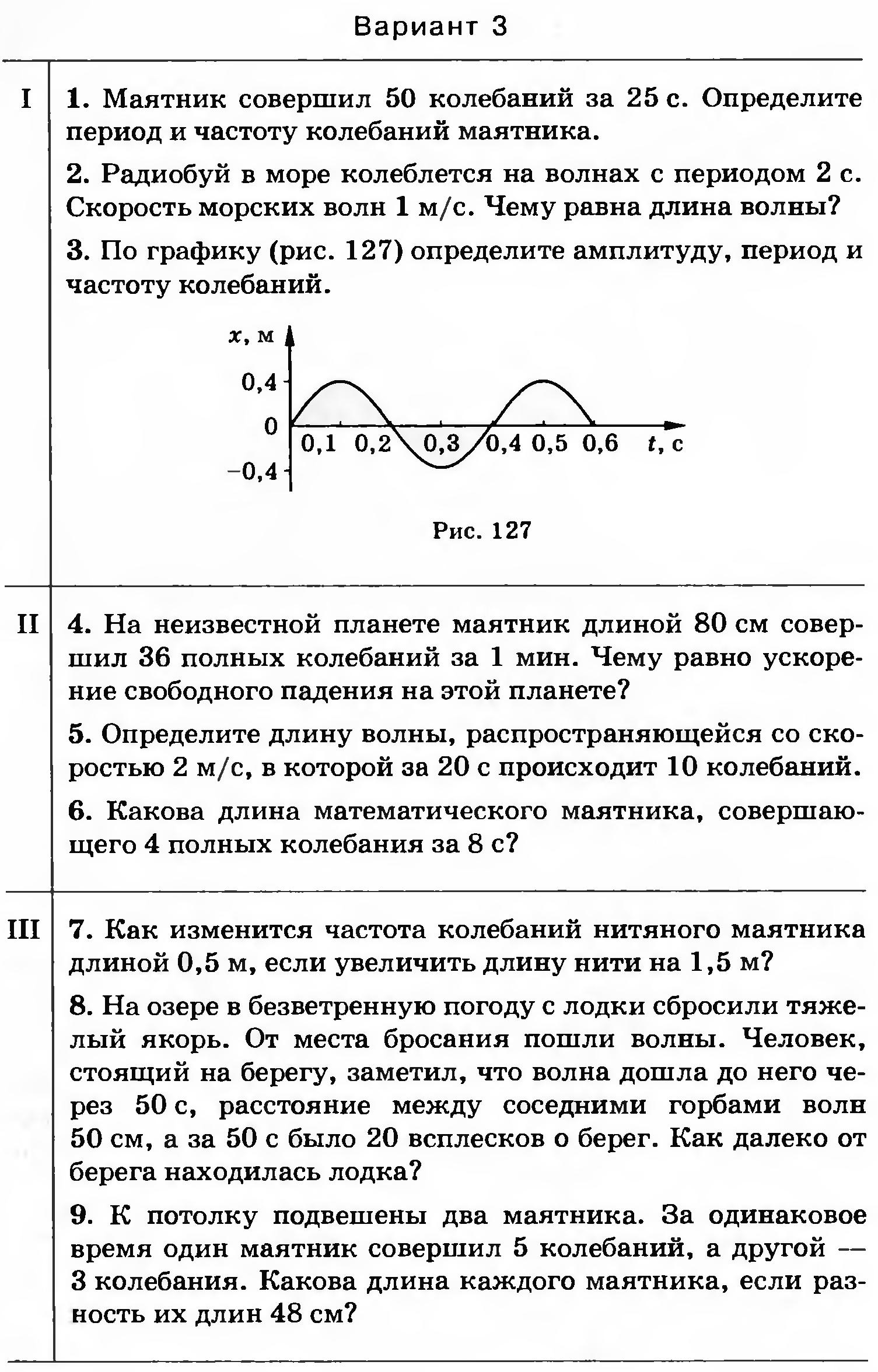 Контрольная работа Механические колебания и волны  hello html 21c46916 png hello html m1f1863f5 png hello html m51ebbd05 png