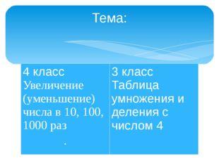 Тема: 4 класс Увеличение (уменьшение) числа в 10, 100, 1000 раз . 3 класс Таб