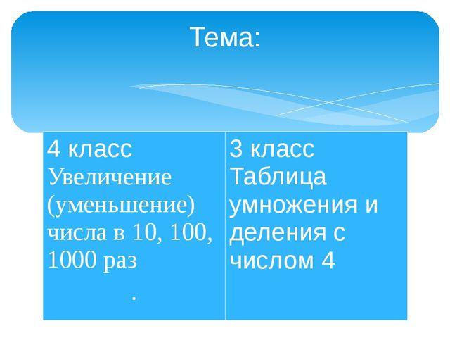 Тема: 4 класс Увеличение (уменьшение) числа в 10, 100, 1000 раз . 3 класс Таб...