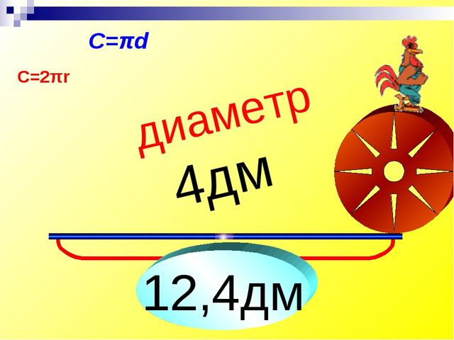 ? диаметр 4дм С=2πr С=πd 12,4дм