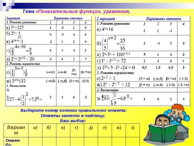 Тема «Показательные функции, уравнения, неравенства» Выберите номер колонки п...