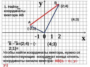 (-2;1) (2;4) А В 1. Найти координаты вектора АВ (4;3) в – а=(2;4) – (-2;1)= (