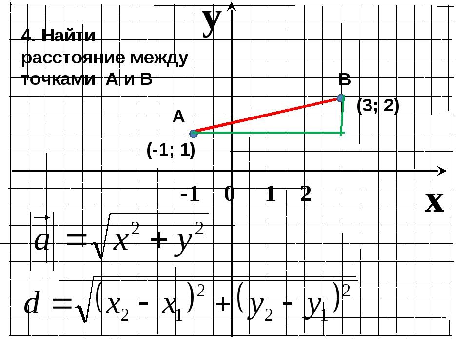 В 4. Найти расстояние между точками А и В (-1; 1) (3; 2) А