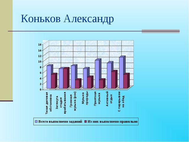 Коньков Александр