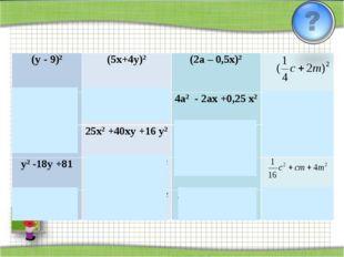 Выбрать правильный ответ (y - 9)2(5x+4y)2(2a – 0,5x)2  y2 -9y +8125x2 -