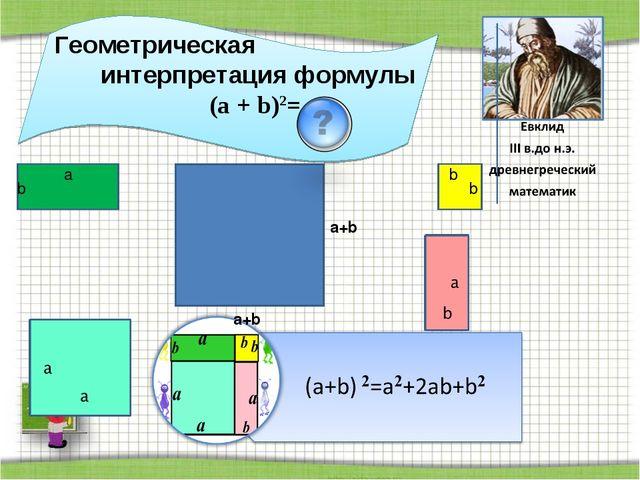 Геометрическая интерпретация формулы (a + b)2= a+b a+b