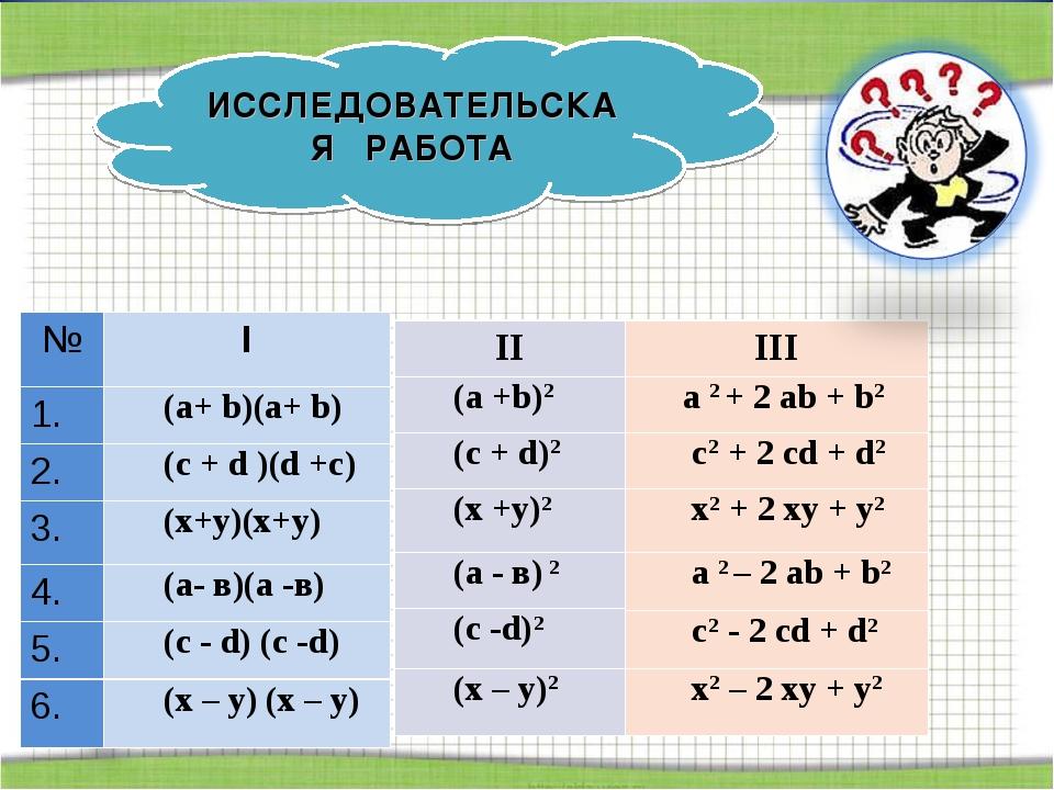 ИССЛЕДОВАТЕЛЬСКАЯ РАБОТА №I 1.(a+ b)(a+ b) 2.(c + d )(d +c) 3.(х+у)(х+у)...
