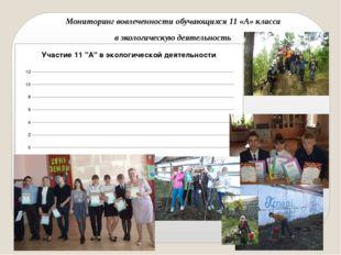 Мониторинг вовлеченности обучающихся 11 «А» класса в экологическую деятельно