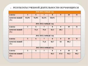 РЕЗУЛЬТАТЫ УЧЕБНОЙ ДЕЯТЕЛЬНОСТИ ОБУЧАЮЩИХСЯ 2010-2011 учебный год классы 5 6