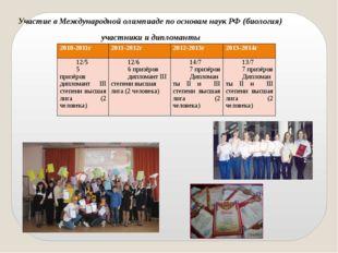 Участие в Международной олимпиаде по основам наук РФ (биология) участники и д