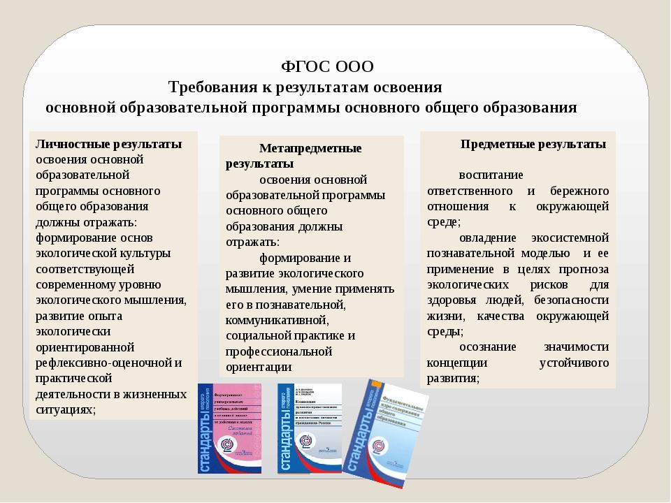 ФГОС ООО Требования к результатам освоения  основной образовательной прогр...
