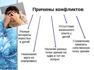 Причины конфликтов Разные интересы взрослых и детей Нежелание идти на компром