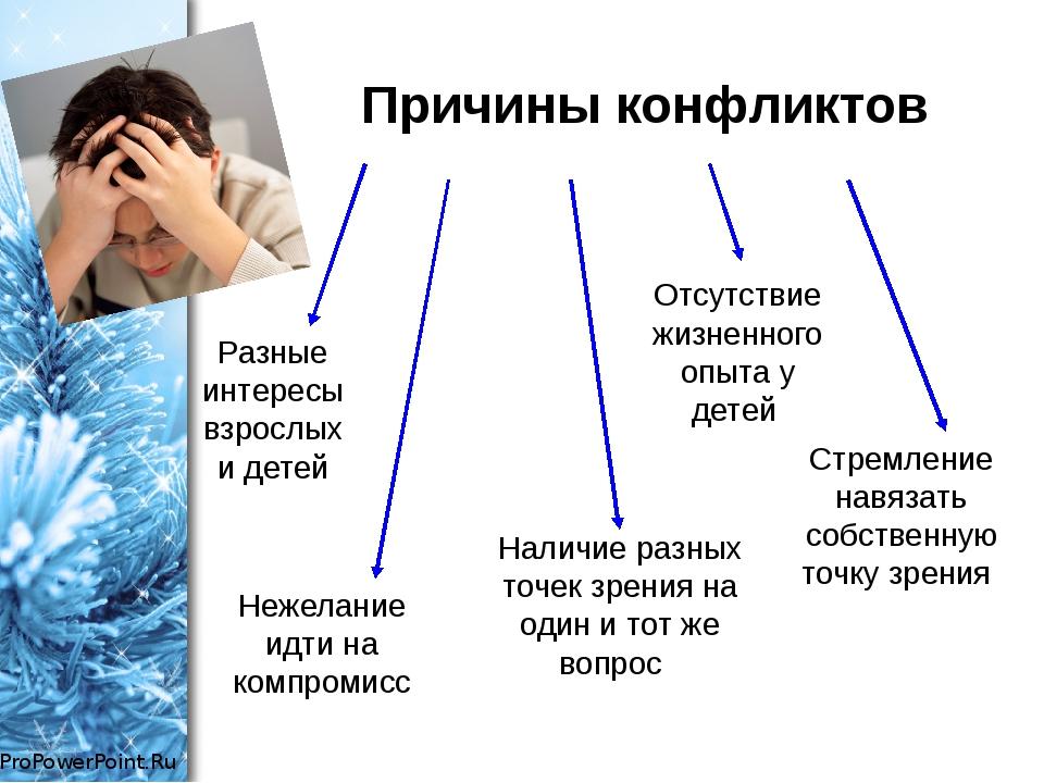 Причины конфликтов Разные интересы взрослых и детей Нежелание идти на компром...