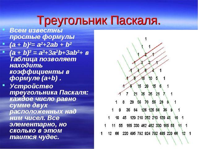 Треугольник Паскаля. Всем известны простые формулы (a + b)2= a2+2ab + b2 (a +...