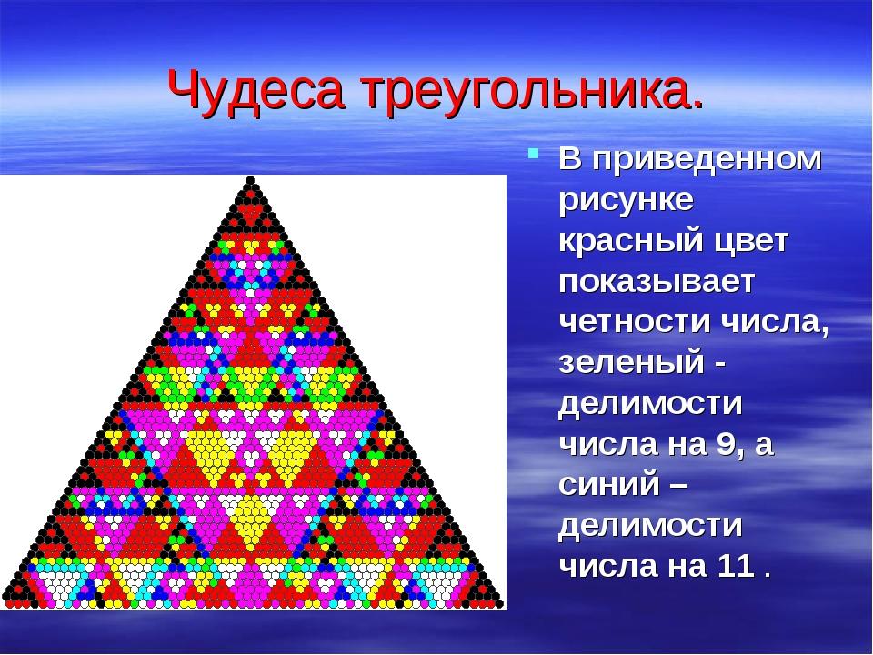 Чудеса треугольника. В приведенном рисунке красный цвет показывает четности ч...
