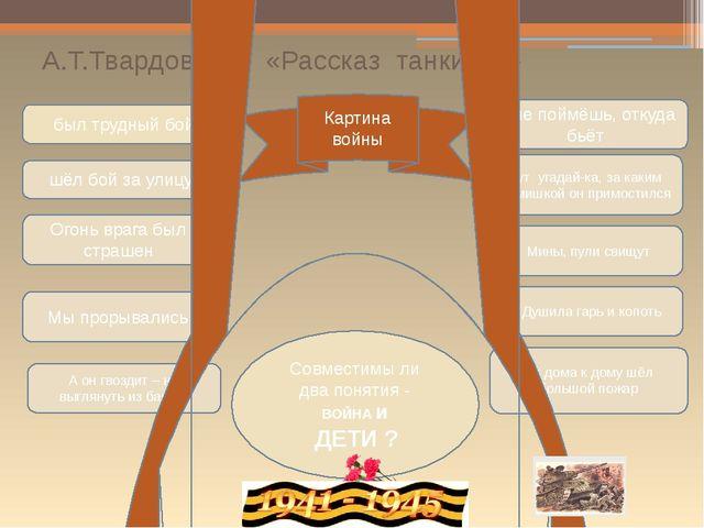 А.Т.Твардовский «Рассказ танкиста» был трудный бой шёл бой за улицу Огонь вра...