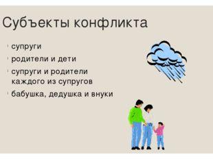 Субъекты конфликта супруги родители и дети супруги и родители каждого из супр