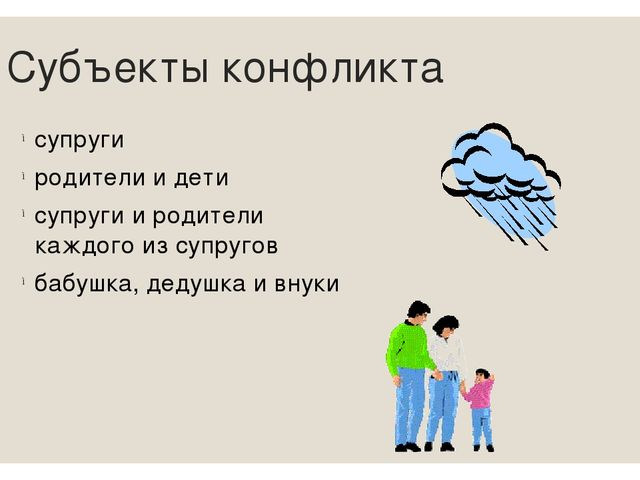 Субъекты конфликта супруги родители и дети супруги и родители каждого из супр...