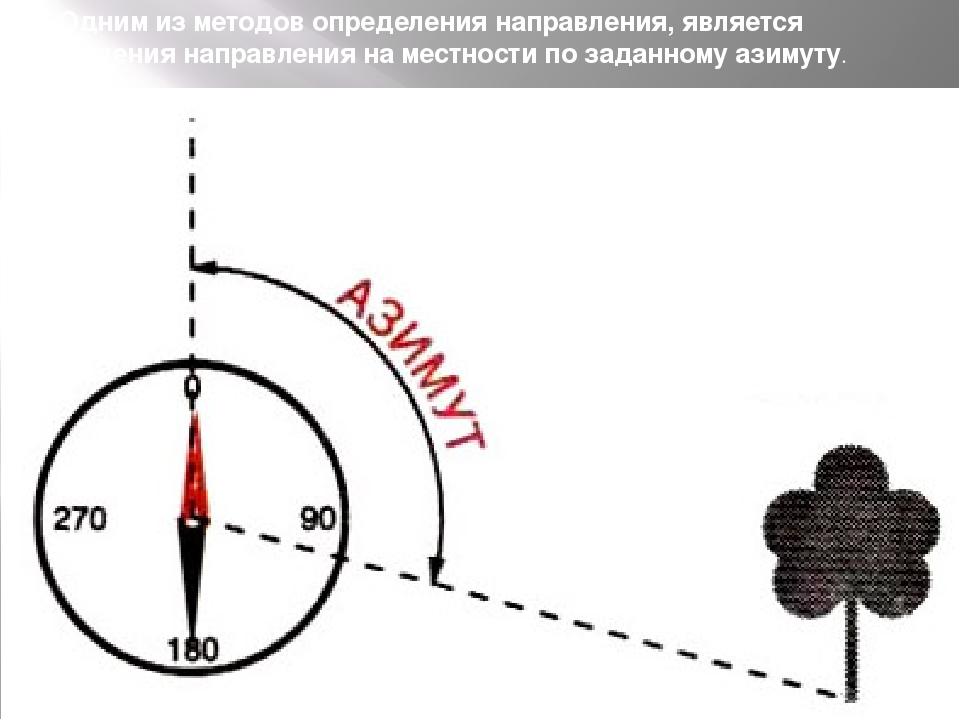 Одним из методов определения направления, является нахождения направления н...