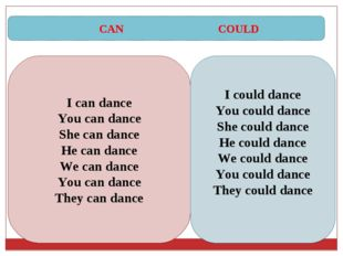 I can dance You can dance She can dance He can dance We can dance You can dan