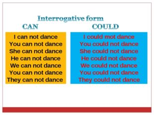I can not dance You can not dance She can not dance He can not dance We can n