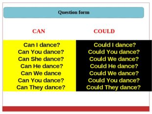 Can I dance? Can You dance? Can She dance? Can He dance? Can We dance Can Yo