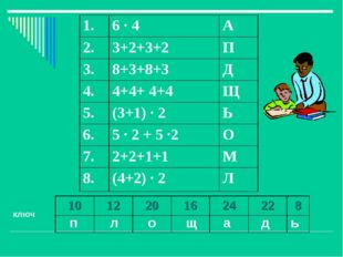 ключ п л о щ а д ь 1012201624228  1.6 · 4 А 2.3+2+3+2П 3.8+3