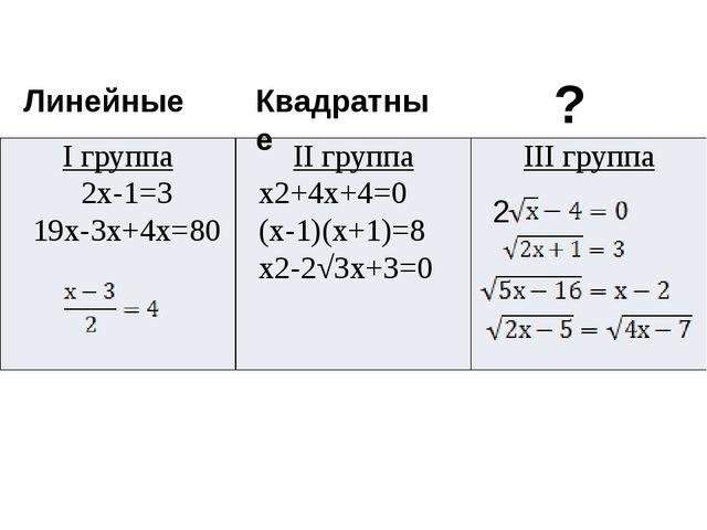 2 Линейные Квадратные ? Iгруппа 2х-1=3 19х-3х+4х=80 IIгруппа х2+4х+4=0 (х-1)(...