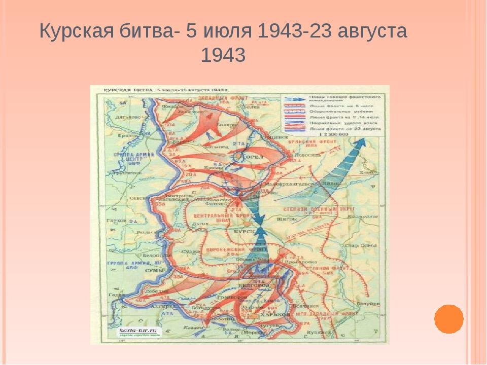Курская битва- 5 июля 1943-23 августа 1943