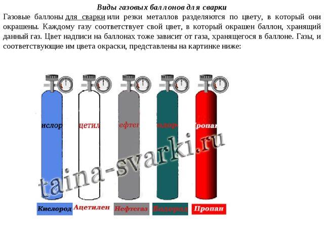 Виды газовых баллонов для сварки Газовые баллоныдля сваркиили резки металло...
