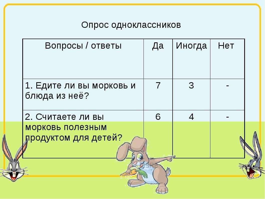 Опрос одноклассников Вопросы / ответыДаИногда Нет 1. Едите ли вы морковь и...