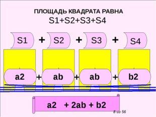 ПЛОЩАДЬ КВАДРАТА РАВНА S1+S2+S3+S4 S2 S3 S4 S1 + + + а2 ab ab b2 а2 + 2ab +
