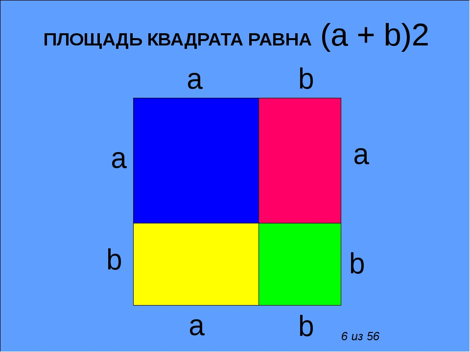 a b a b a b a b ПЛОЩАДЬ КВАДРАТА РАВНА (a + b)2 из 56