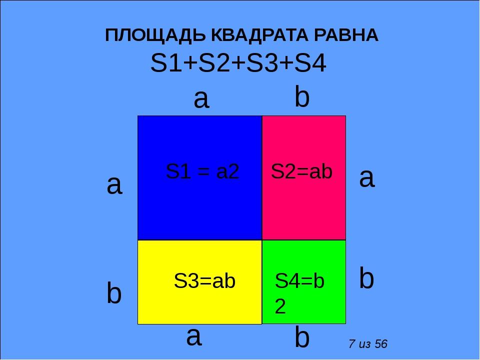 S1 = a2 S2=ab S3=ab S4=b2 ПЛОЩАДЬ КВАДРАТА РАВНА S1+S2+S3+S4 a b a b b a b a...