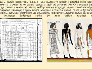 Алғашқы халық санақтары б.з.д. ІІІ мыңжылдықта Ежелгі Қытайда және Египетте м