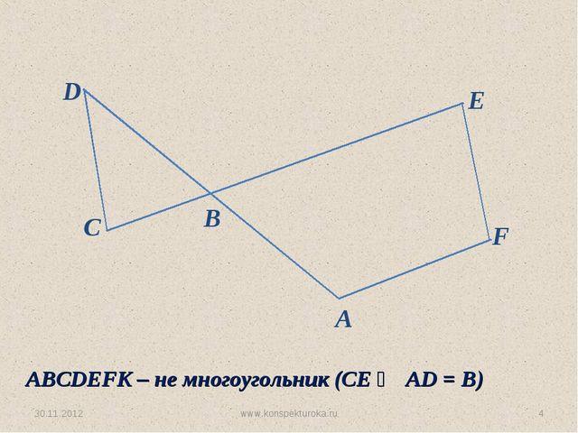 30.11.2012 www.konspekturoka.ru * C D B E F A ABCDEFK – не многоугольник (СЕ...