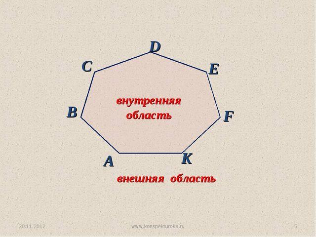 30.11.2012 www.konspekturoka.ru * внутренняя область внешняя область www.kons...