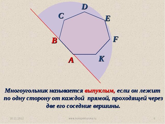 30.11.2012 www.konspekturoka.ru * Многоугольник называется выпуклым, если он...