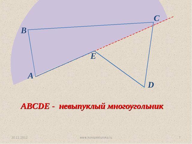 30.11.2012 www.konspekturoka.ru * A B E C D ABCDE - невыпуклый многоугольник...