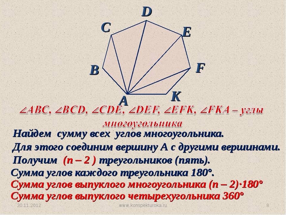 30.11.2012 www.konspekturoka.ru * Найдем сумму всех углов многоугольника. Для...