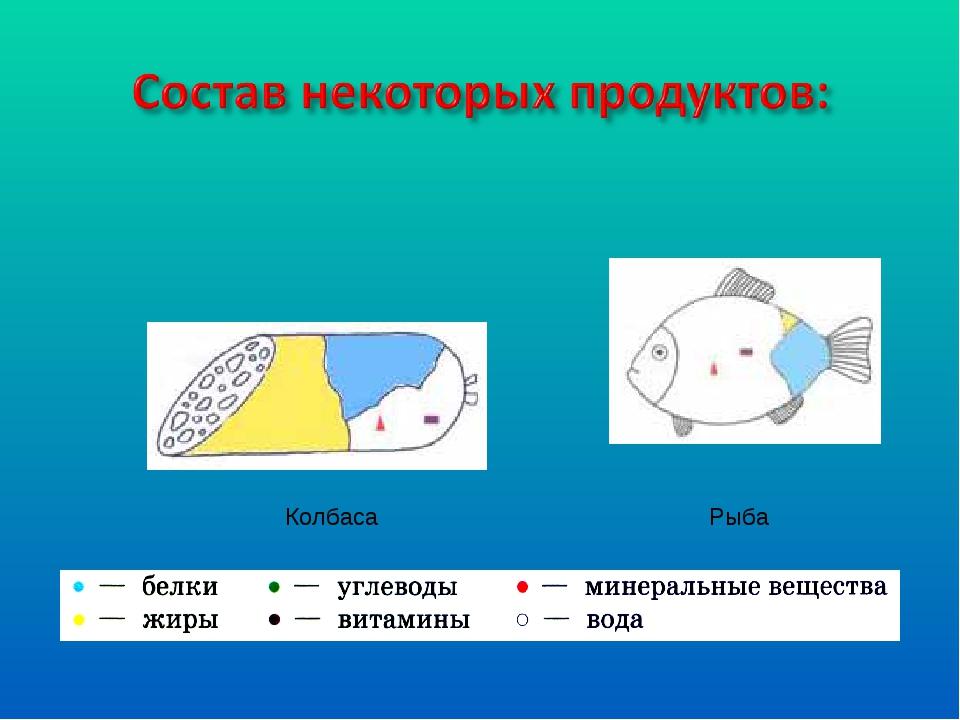 Колбаса Рыба