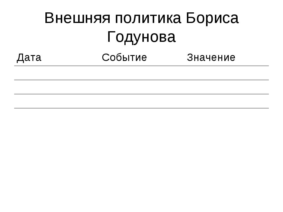 Внешняя политика Бориса Годунова ДатаСобытие Значение